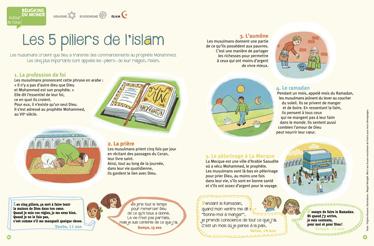 """""""Les 5 piliers de l'islam"""" le magazine d'éveil à la foi Filotéo explique aux enfants de 8 à 13 ans les fondements de l'islam"""