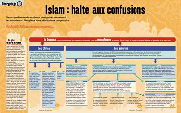 """""""Islam : halte aux confusions"""" un décryptage qui permet de mieux comprendre l'Islam, par le magazine Phosphore (juin 2012)"""
