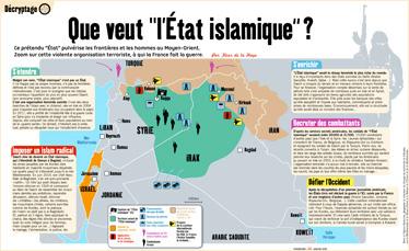 """""""Que veut l'État islamique ?"""", un décryptage sur cette organisation terroriste à qui la France fait la guerre, par le magazine Phosphore (janvier 2015)"""