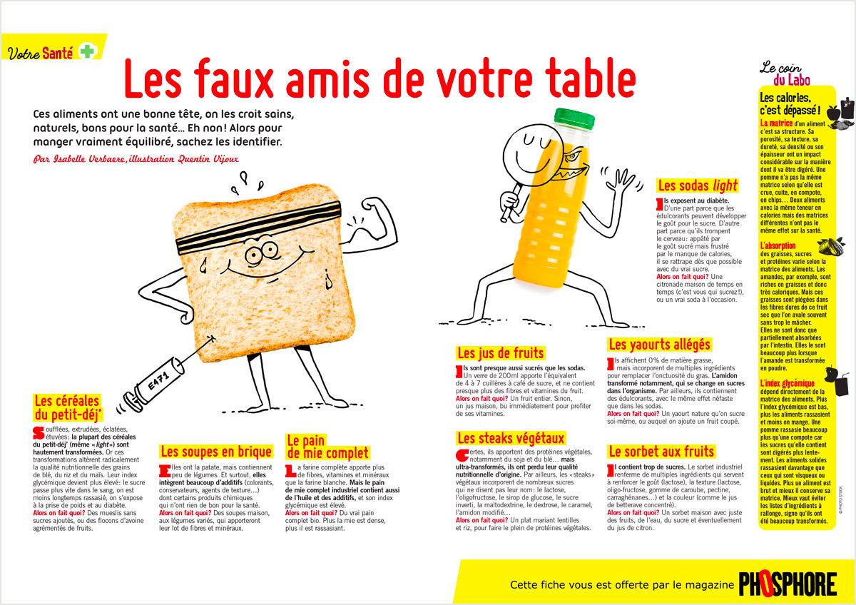 """""""Les faux amis de votre table"""", Phosphore, octobre 2017. Texte : Isabelle Verbaere, illustration Quentin Vijoux."""