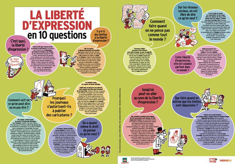 La liberté d'expression en 10 questions. Okapi et Phosphore.