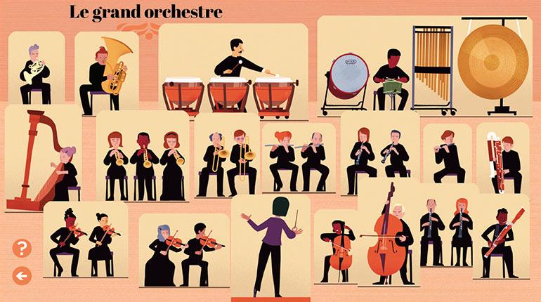 Écouter le grand orchestre - Astrapi - Bayam - Philharmonie de Paris - Philharmonie des enfants - Illustrations : Olivier Latyk.