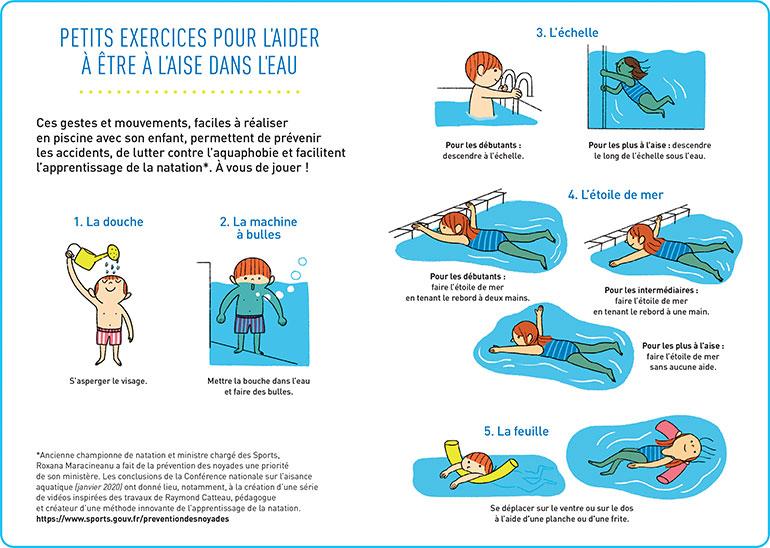 Petits exercices pour aider votre enfant à être à l'aise dans l'eau